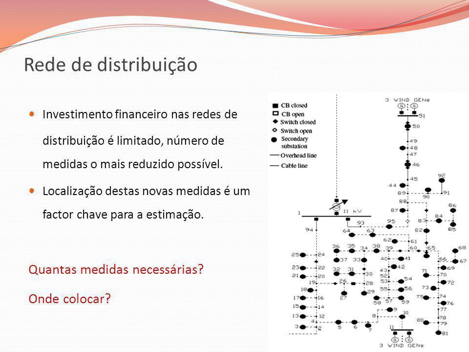 Rede de distribuição Investimento financeiro nas redes de distribuição é limitado, número de medidas o mais reduzido possível. Localização destas nova