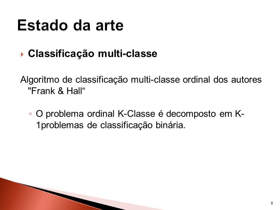 Classificação multi-classe Algoritmo de classificação multi-classe ordinal dos autores Frank & Hall O problema ordinal K-Classe é decomposto em K- 1problemas de classificação binária.