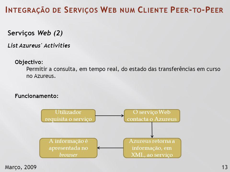 13Março, 2009 I NTEGRAÇÃO DE S ERVIÇOS W EB NUM C LIENTE P EER - TO -P EER Serviços Web (2) List Azureus' Activities Objectivo: Permitir a consulta, e