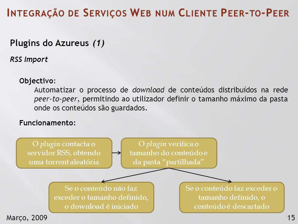 15Março, 2009 I NTEGRAÇÃO DE S ERVIÇOS W EB NUM C LIENTE P EER - TO -P EER Plugins do Azureus (1) RSS Import Objectivo: Automatizar o processo de down