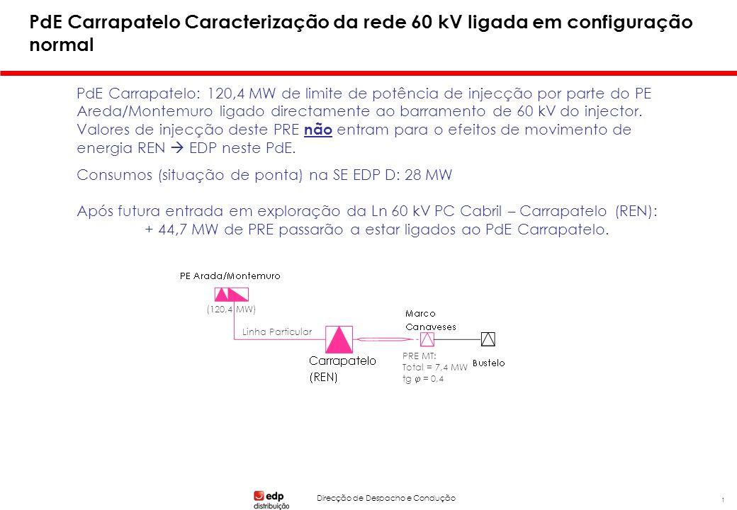 Direcção de Despacho e Condução 1 PdE Carrapatelo Caracterização da rede 60 kV ligada em configuração normal PdE Carrapatelo: 120,4 MW de limite de potência de injecção por parte do PE Areda/Montemuro ligado directamente ao barramento de 60 kV do injector.