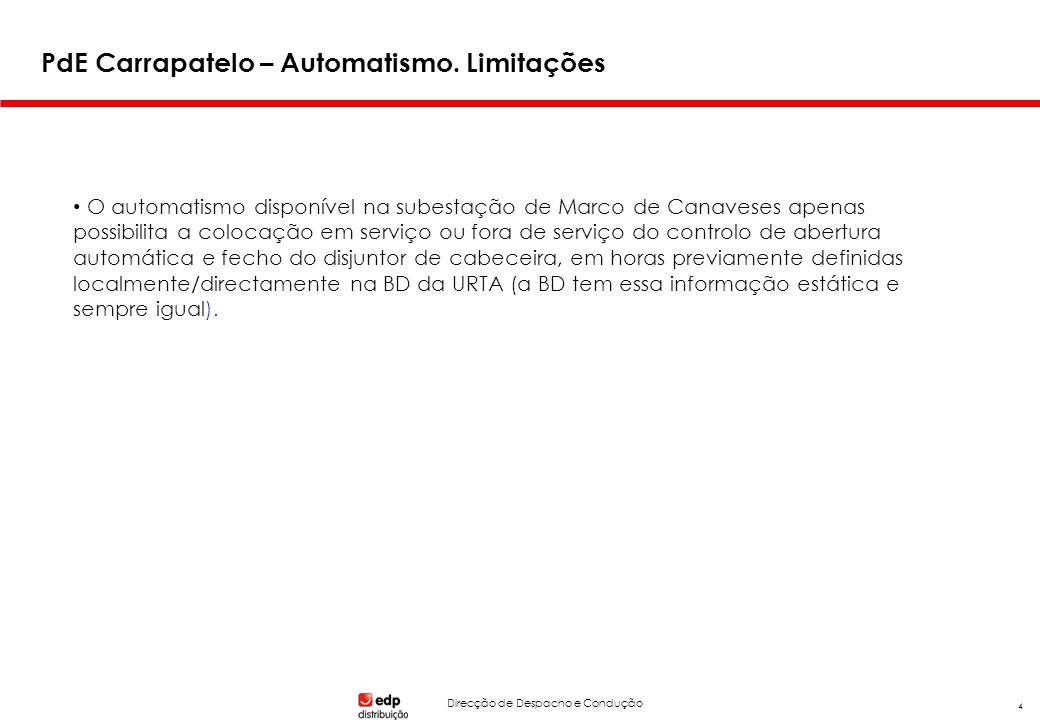 Direcção de Despacho e Condução 4 PdE Carrapatelo – Automatismo. Limitações O automatismo disponível na subestação de Marco de Canaveses apenas possib