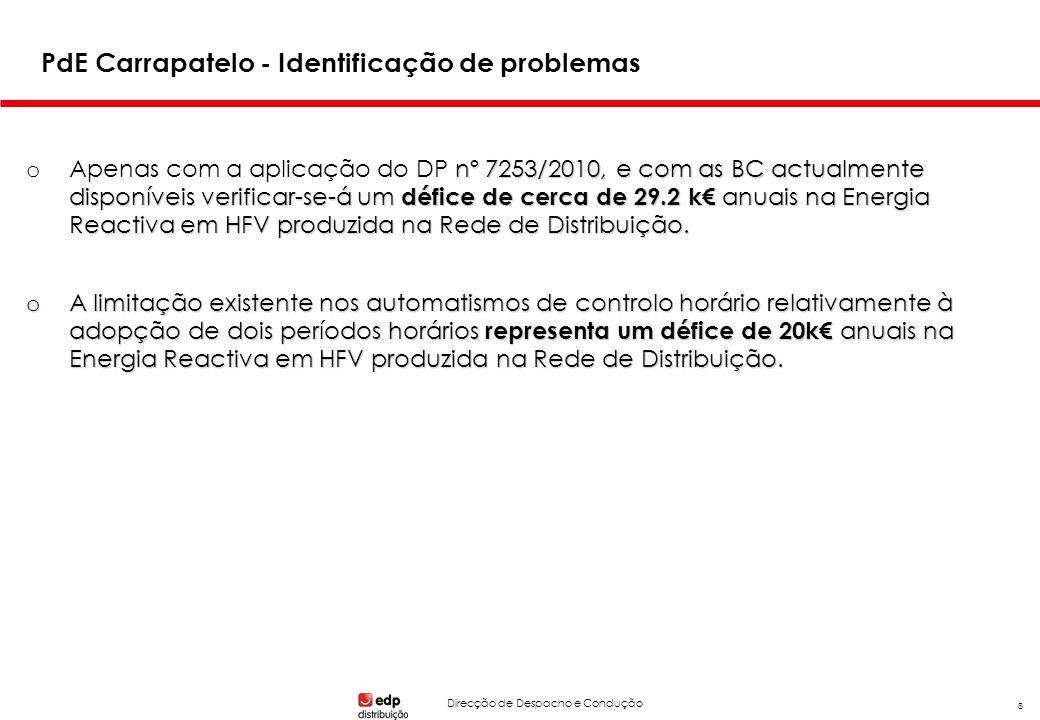 Direcção de Despacho e Condução 8 PdE Carrapatelo - Identificação de problemas nº 7253/2010, e com as BC actualmente disponíveis verificar-se-á um défice de cerca de 29.2 k anuais na Energia Reactiva em HFV produzida na Rede de Distribuição.