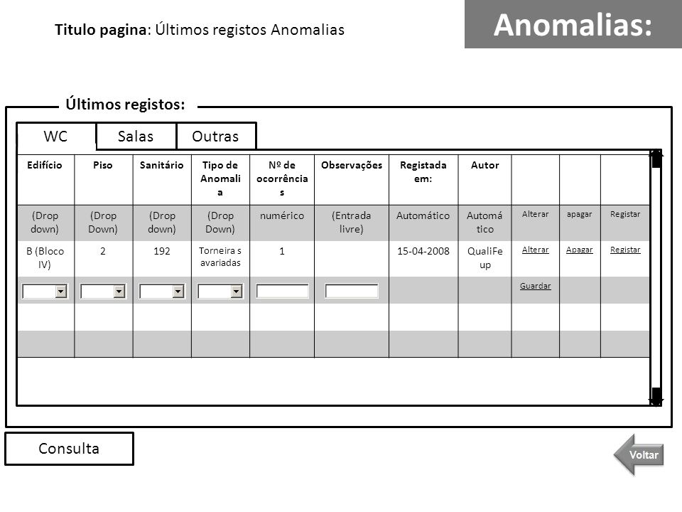 Últimos registos: SalasOutras Consulta Titulo pagina: Últimos registos Anomalias WC EdifícioPisoSanitárioTipo de Anomali a Nº de ocorrência s Observaç