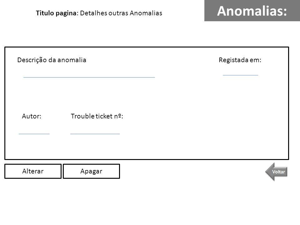 Anomalias: Descrição da anomaliaRegistada em: Alterar Titulo pagina: Detalhes outras Anomalias Apagar Autor:Trouble ticket nº: