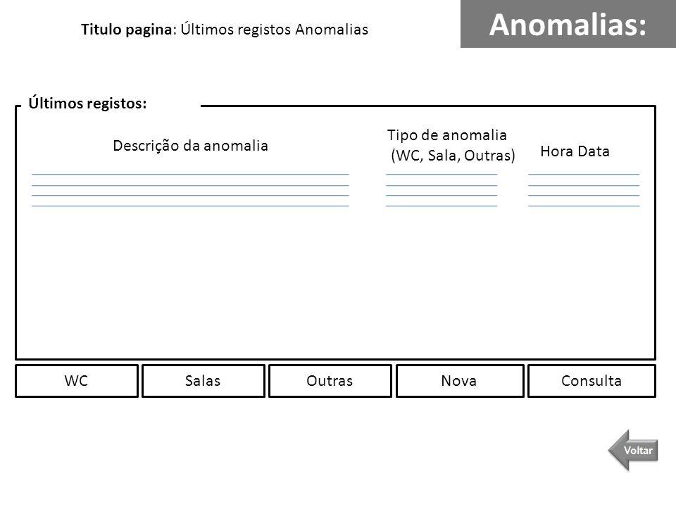 Anomalias: WC Descrição da anomalia Tipo de anomalia (WC, Sala, Outras) Hora Data Últimos registos: SalasOutrasNovaConsulta Titulo pagina: Últimos reg