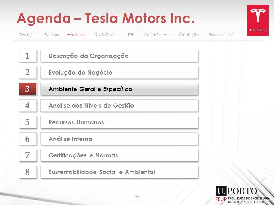 Agenda – Tesla Motors Inc. 14 33 Ambiente Geral e Específico Evolução do Negócio 2 2 Análise dos Níveis de Gestão 4 4 Recursos Humanos 5 5 Análise Int