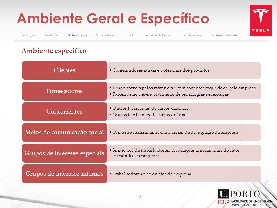 Ambiente Geral e Específico 16 DescriçãoEvolução AmbienteNíveis GestãoRHAnálise InternaCertificaçõesSustentabilidade Consumidores atuais e potenciais
