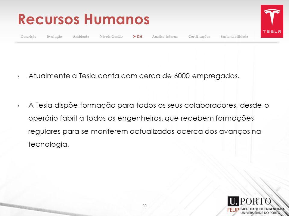 Recursos Humanos 20 DescriçãoEvoluçãoAmbienteNíveis Gestão RHAnálise InternaCertificaçõesSustentabilidade Atualmente a Tesla conta com cerca de 6000 e