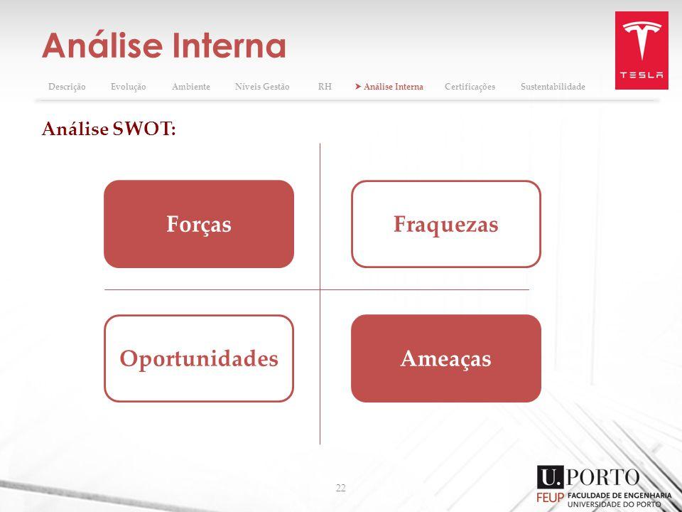 Análise Interna 22 DescriçãoEvoluçãoAmbienteNíveis GestãoRH Análise InternaCertificaçõesSustentabilidade Análise SWOT: Forças Ameaças Fraquezas Oportunidades