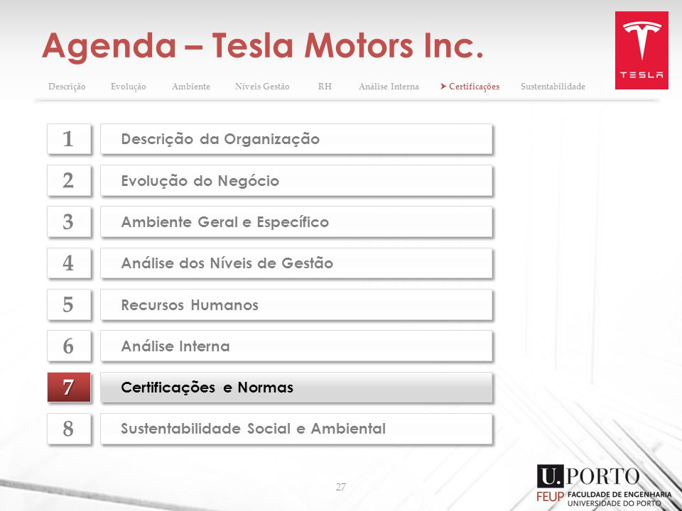 Agenda – Tesla Motors Inc. 27 77 Certificações e Normas Evolução do Negócio 2 2 Ambiente Geral e Específico 3 3 Análise dos Níveis de Gestão 4 4 Recur