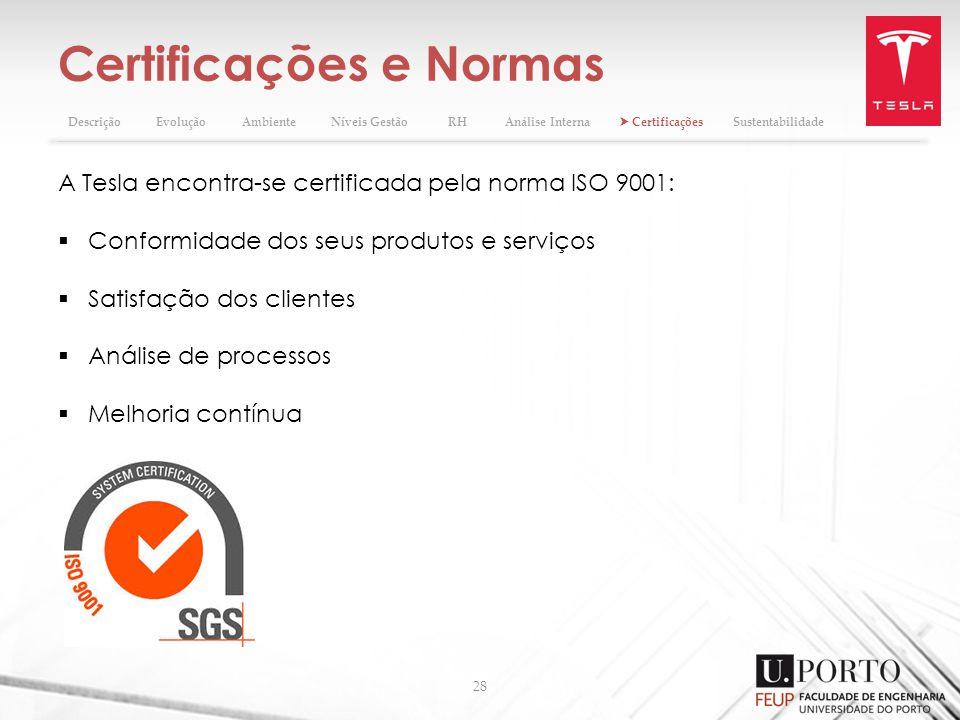 Certificações e Normas 28 DescriçãoEvoluçãoAmbienteNíveis GestãoRHAnálise Interna CertificaçõesSustentabilidade A Tesla encontra-se certificada pela norma ISO 9001: Conformidade dos seus produtos e serviços Satisfação dos clientes Análise de processos Melhoria contínua