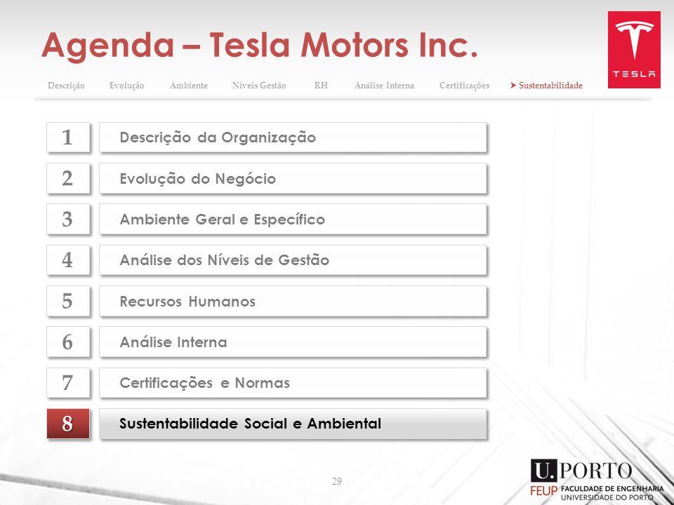 Agenda – Tesla Motors Inc. 29 88 Sustentabilidade Social e Ambiental Evolução do Negócio 2 2 Ambiente Geral e Específico 3 3 Análise dos Níveis de Ges