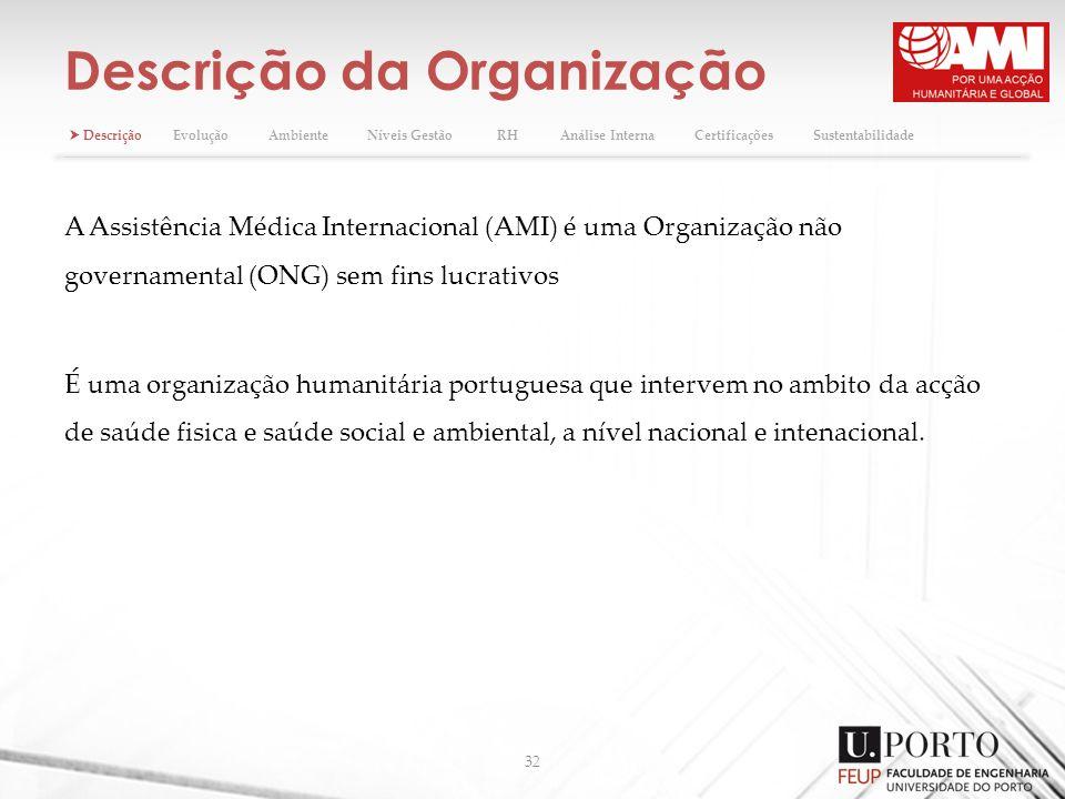 Descrição da Organização 32 A Assistência Médica Internacional (AMI) é uma Organização não governamental (ONG) sem fins lucrativos É uma organização humanitária portuguesa que intervem no ambito da acção de saúde fisica e saúde social e ambiental, a nível nacional e intenacional.