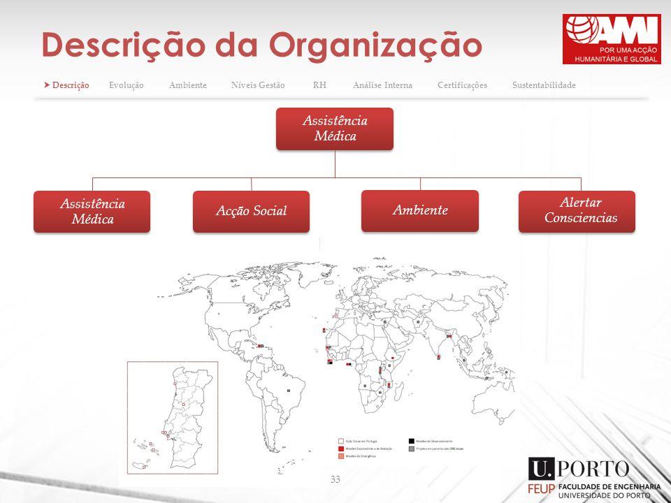 Descrição da Organização 33 DescriçãoEvoluçãoAmbienteNíveis GestãoRHAnálise InternaCertificaçõesSustentabilidade Assistência Médica Acção SocialAmbiente Alertar Consciencias