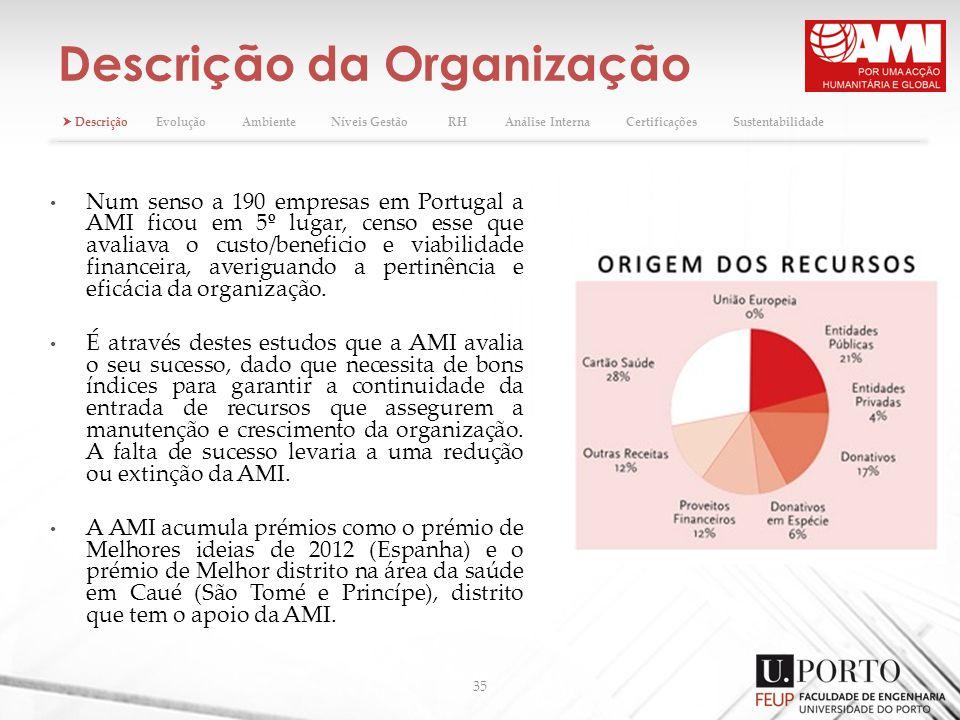 Descrição da Organização 35 Num senso a 190 empresas em Portugal a AMI ficou em 5º lugar, censo esse que avaliava o custo/beneficio e viabilidade financeira, averiguando a pertinência e eficácia da organização.