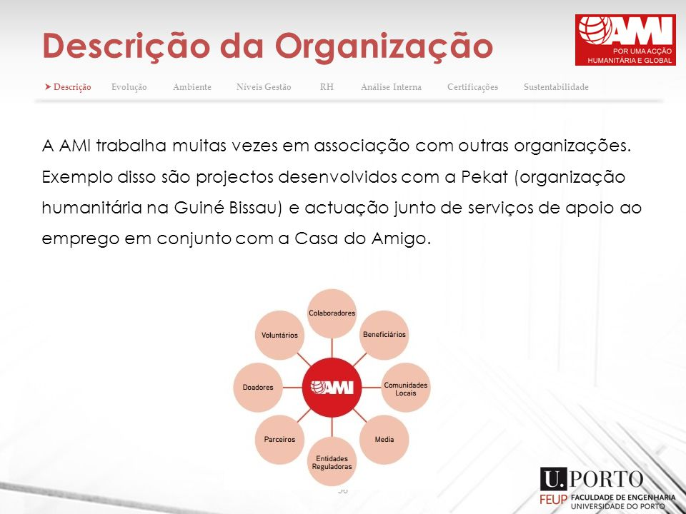 Descrição da Organização 36 A AMI trabalha muitas vezes em associação com outras organizações. Exemplo disso são projectos desenvolvidos com a Pekat (