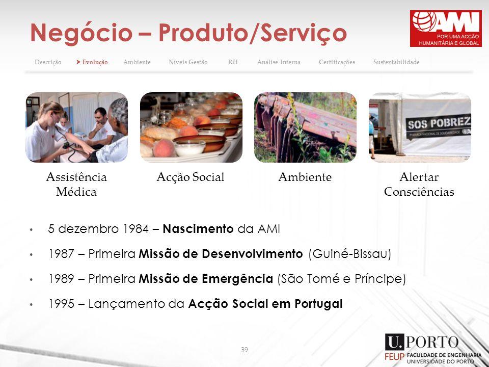 Negócio – Produto/Serviço 39 5 dezembro 1984 – Nascimento da AMI 1987 – Primeira Missão de Desenvolvimento (Guiné-Bissau) 1989 – Primeira Missão de Em