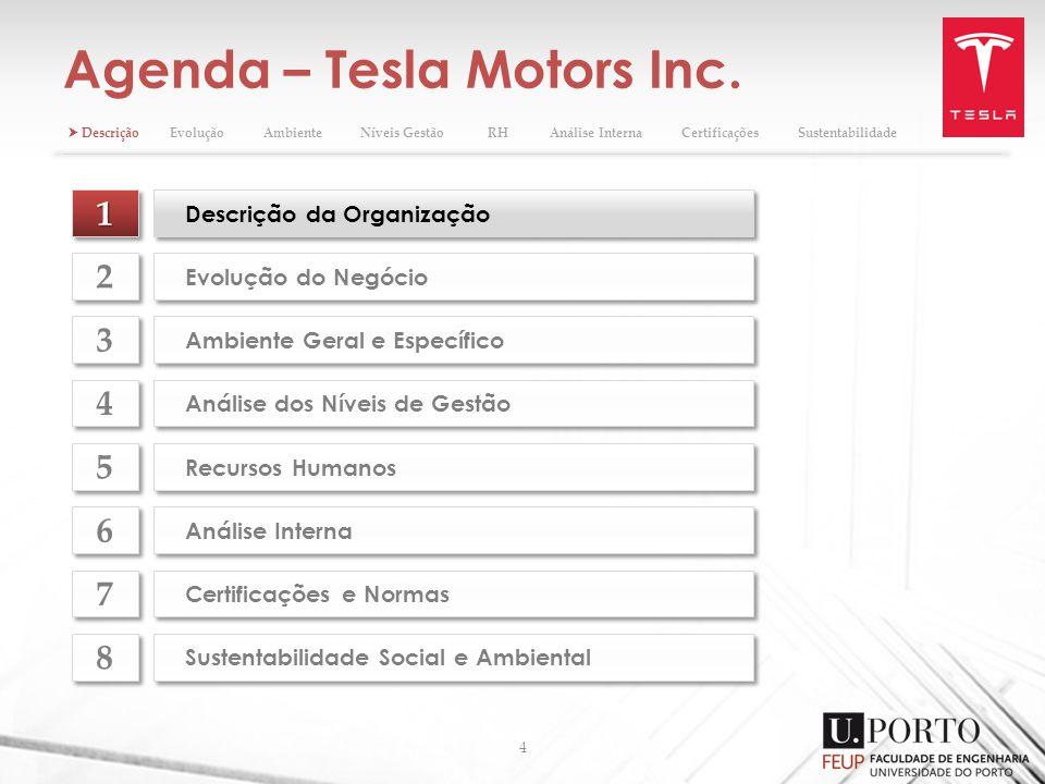 Descrição da Organização 5 DescriçãoEvoluçãoAmbienteNíveis GestãoRHAnálise InternaCertificaçõesSustentabilidade A Tesla é uma empresa Americana pública com fins lucrativos.
