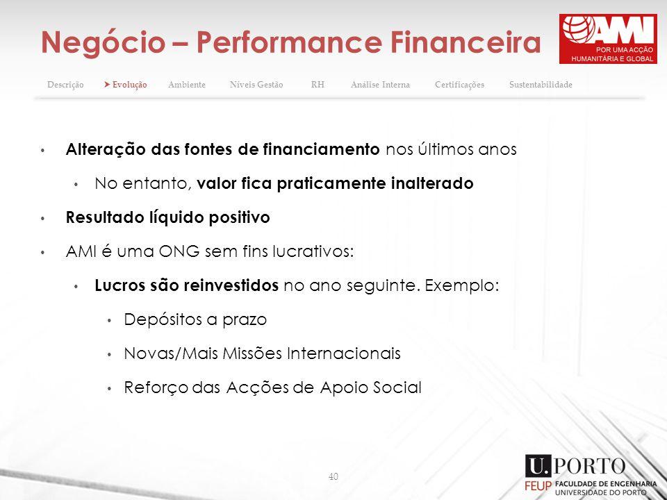 Negócio – Performance Financeira 40 Alteração das fontes de financiamento nos últimos anos No entanto, valor fica praticamente inalterado Resultado lí