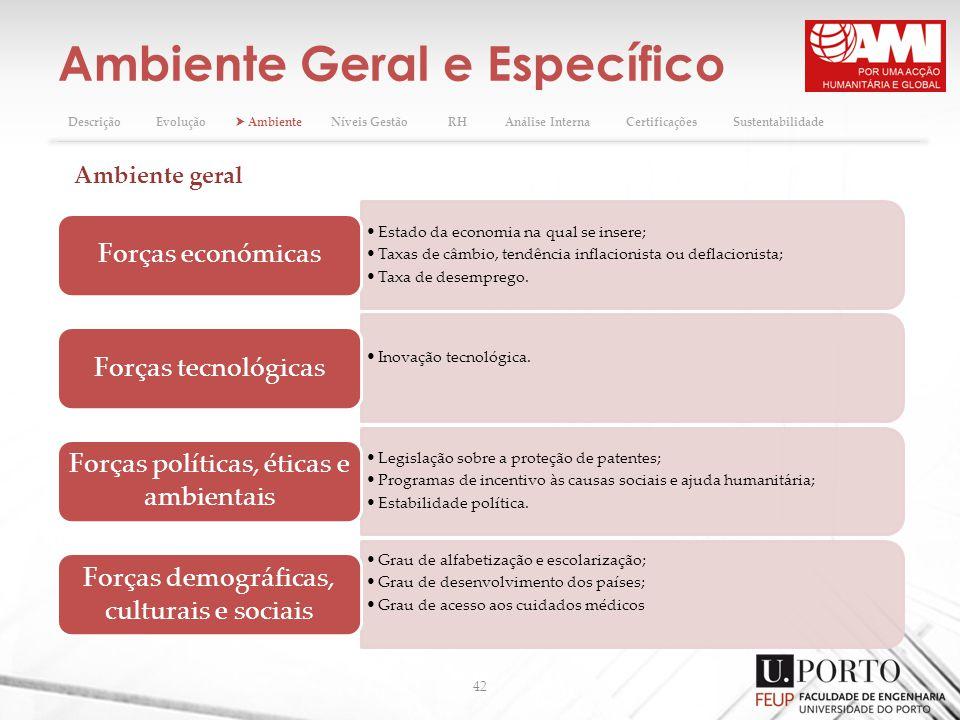 Ambiente Geral e Específico 42 DescriçãoEvolução AmbienteNíveis GestãoRHAnálise InternaCertificaçõesSustentabilidade Estado da economia na qual se ins
