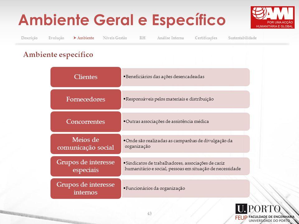 Ambiente Geral e Específico 43 DescriçãoEvolução AmbienteNíveis GestãoRHAnálise InternaCertificaçõesSustentabilidade Ambiente específico Beneficiários
