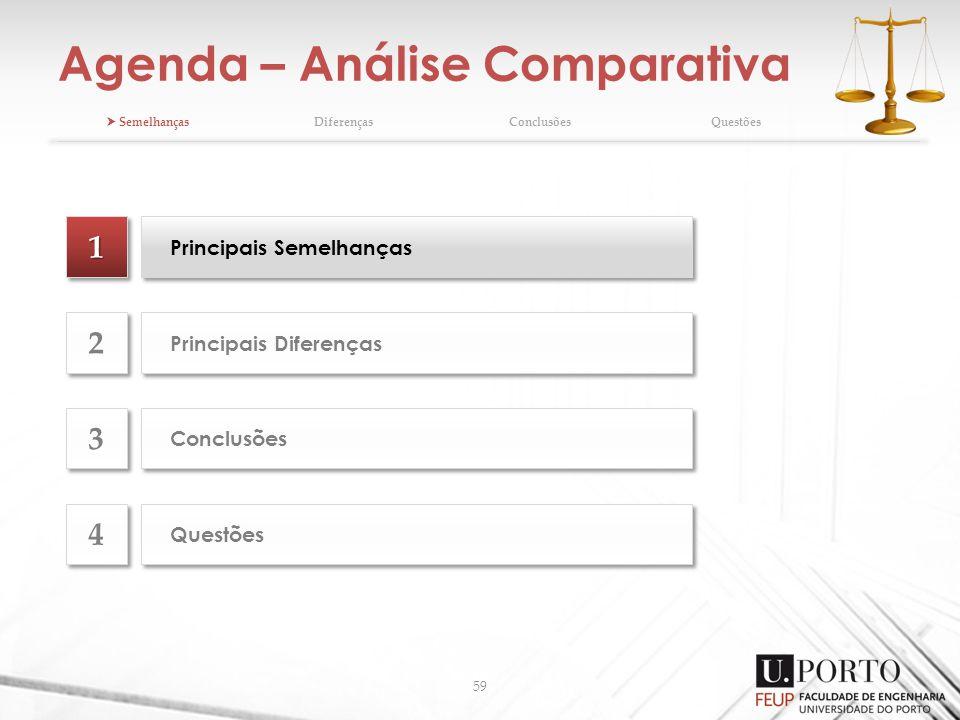 Agenda – Análise Comparativa 59 SemelhançasDiferençasConclusõesQuestões 11 Principais Semelhanças Principais Diferenças 2 2 Conclusões 3 3 Questões 4