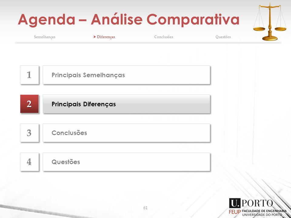 Agenda – Análise Comparativa 61 Semelhanças DiferençasConclusõesQuestões 22 Principais Diferenças Conclusões 3 3 Questões 4 4 Principais Semelhanças 1 1
