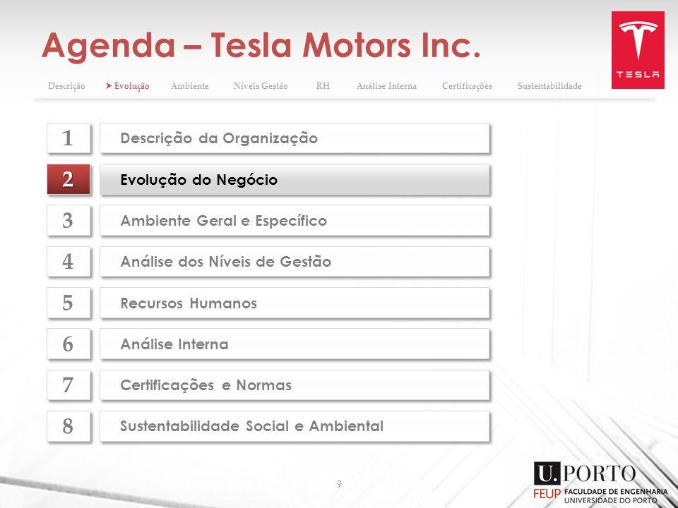 Agenda – Tesla Motors Inc. 9 Descrição da Organização 1 1 Ambiente Geral e Específico 3 3 Análise dos Níveis de Gestão 4 4 Recursos Humanos 5 5 Anális