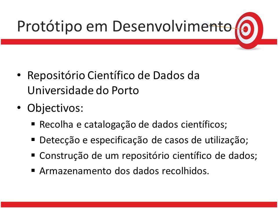 Protótipo em Desenvolvimento Repositório Científico de Dados da Universidade do Porto Objectivos: Recolha e catalogação de dados científicos; Detecção e especificação de casos de utilização; Construção de um repositório científico de dados; Armazenamento dos dados recolhidos.