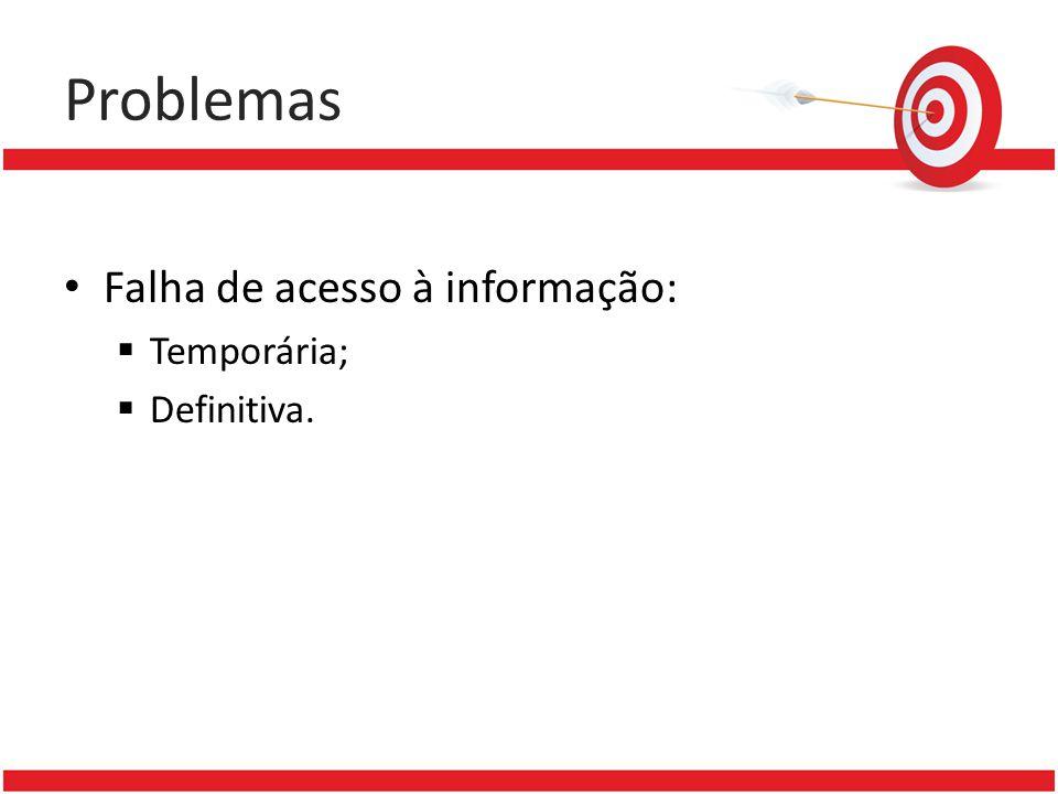 Problemas Falha de acesso à informação: Temporária; Definitiva.