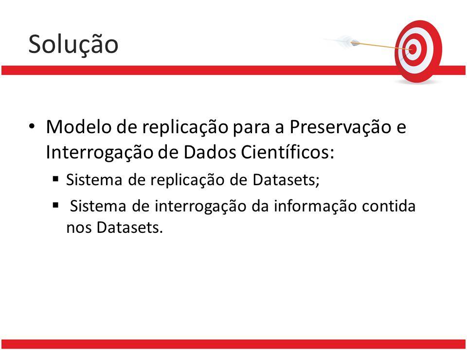Solução Modelo de replicação para a Preservação e Interrogação de Dados Científicos: Sistema de replicação de Datasets; Sistema de interrogação da informação contida nos Datasets.
