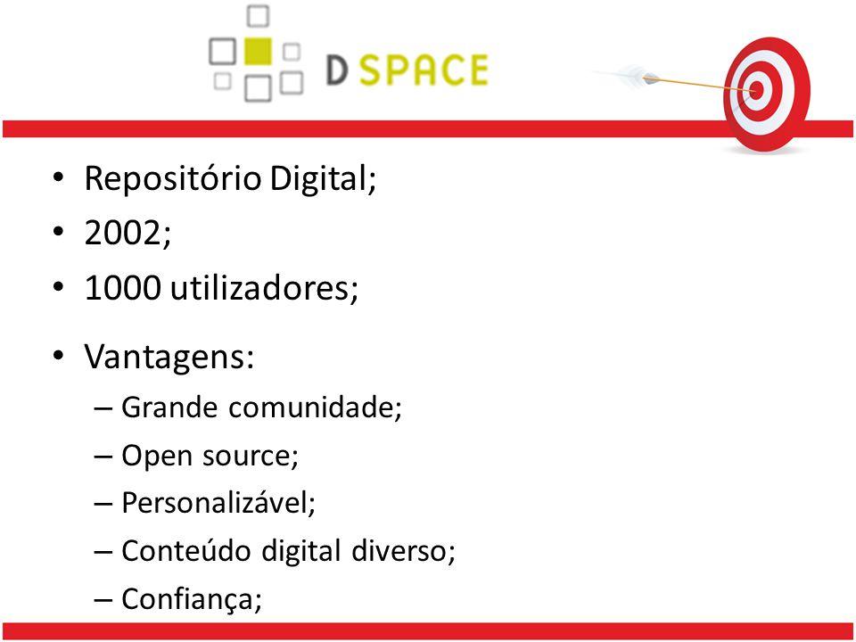 Repositório Digital; 2002; 1000 utilizadores; Vantagens: – Grande comunidade; – Open source; – Personalizável; – Conteúdo digital diverso; – Confiança;