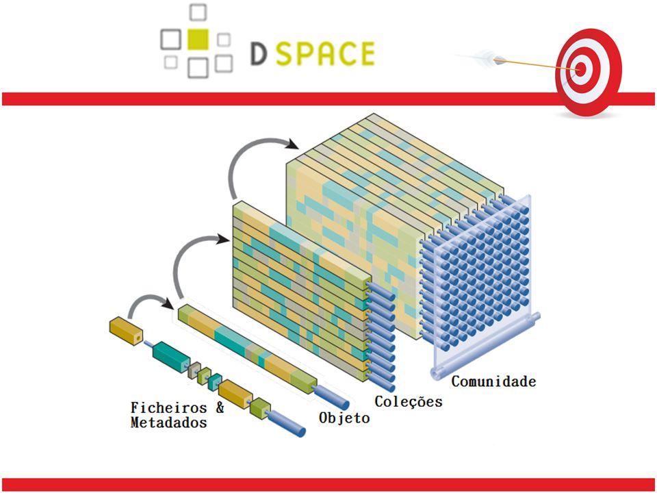 Lots of Copies Keeps Stuff Safe; Sistema de Replicação; Universidade de Stanford – 2000; 8600 e-journals; Open source software Redes LOCKSS privadas (PLNs)