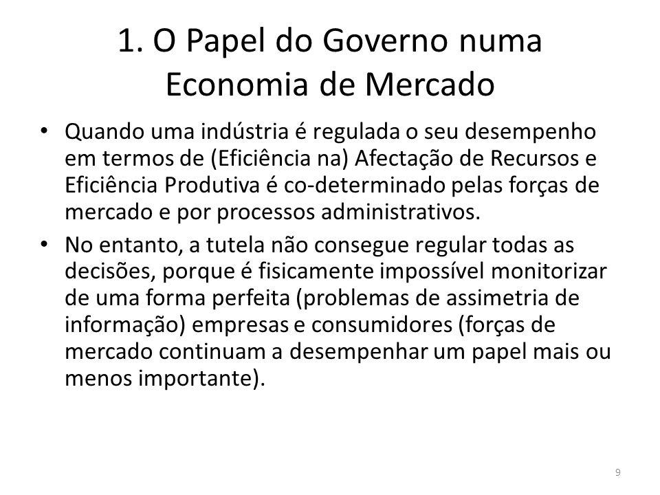 1. O Papel do Governo numa Economia de Mercado Quando uma indústria é regulada o seu desempenho em termos de (Eficiência na) Afectação de Recursos e E