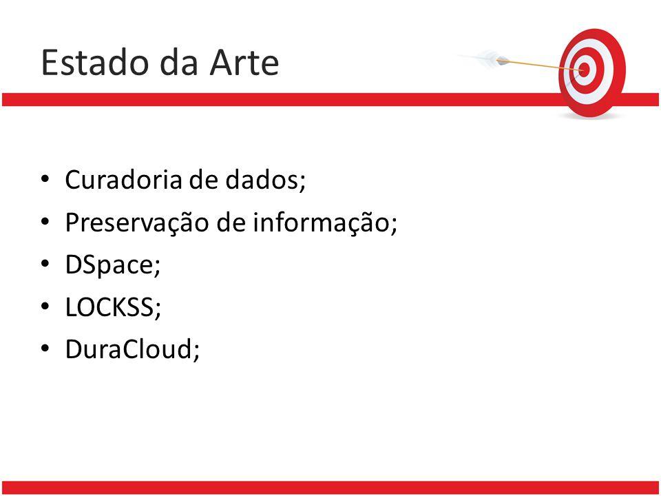 Estado da Arte Curadoria de dados; Preservação de informação; DSpace; LOCKSS; DuraCloud;