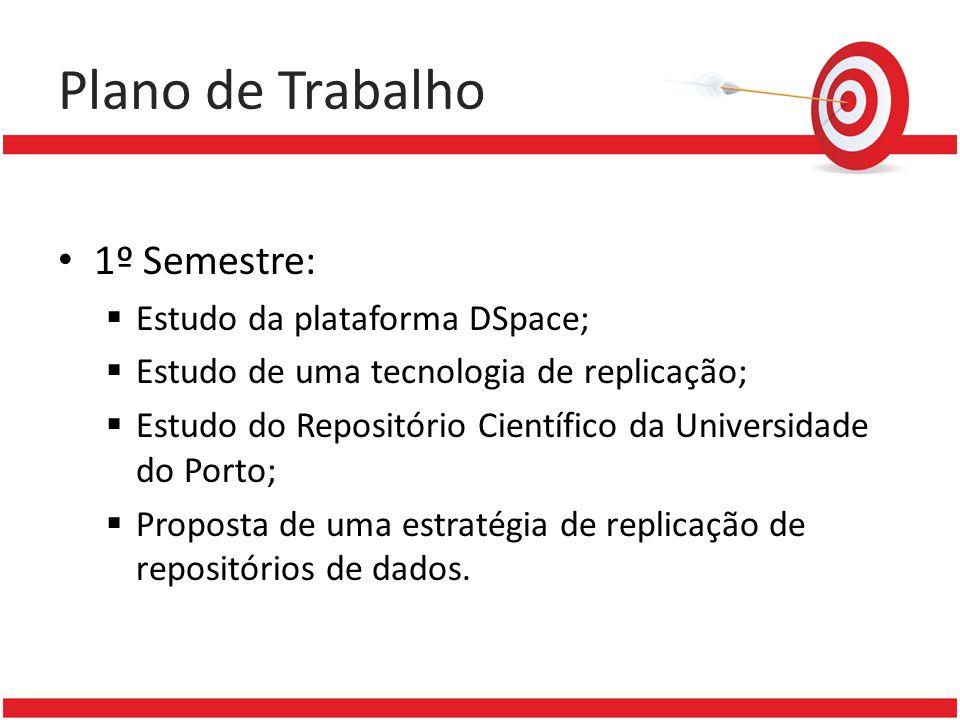 Plano de Trabalho 1º Semestre: Estudo da plataforma DSpace; Estudo de uma tecnologia de replicação; Estudo do Repositório Científico da Universidade d