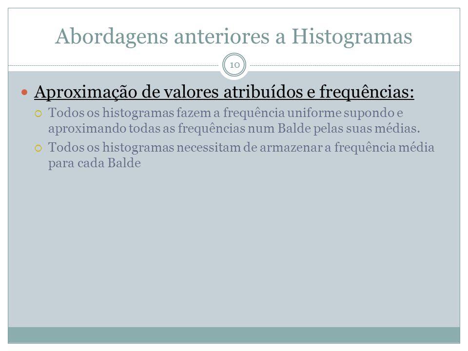Abordagens anteriores a Histogramas Aproximação de valores atribuídos e frequências: Todos os histogramas fazem a frequência uniforme supondo e aproxi