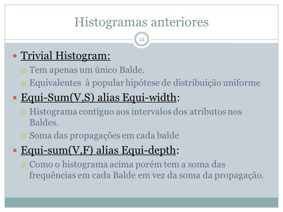 Histogramas anteriores Trivial Histogram: Tem apenas um único Balde. Equivalentes à popular hipótese de distribuição uniforme Equi-Sum(V,S) alias Equi