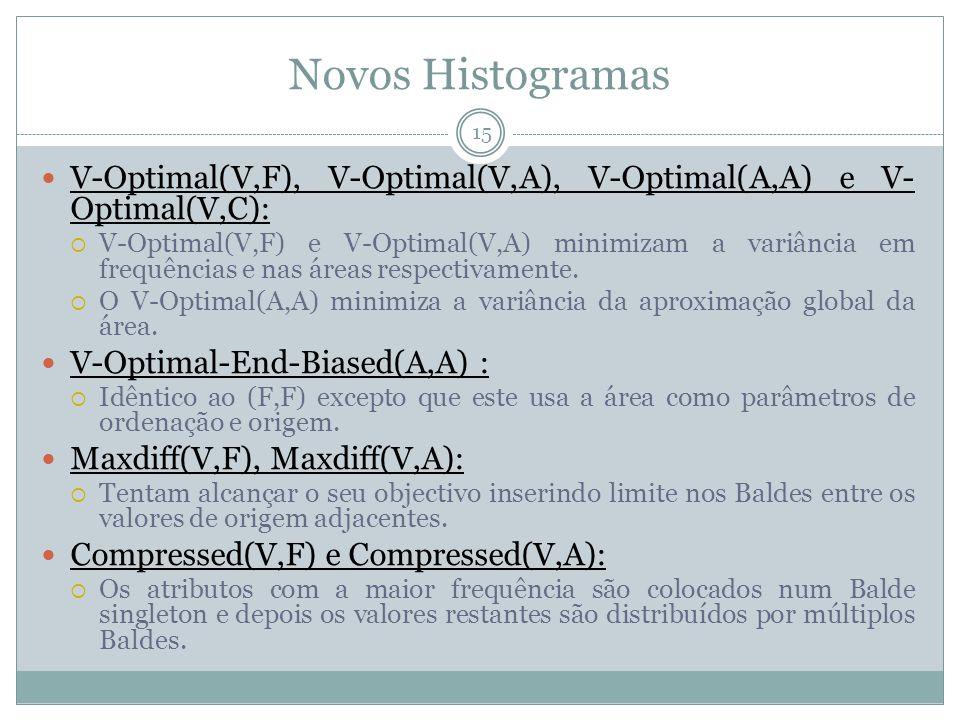 Novos Histogramas V-Optimal(V,F), V-Optimal(V,A), V-Optimal(A,A) e V- Optimal(V,C): V-Optimal(V,F) e V-Optimal(V,A) minimizam a variância em frequências e nas áreas respectivamente.