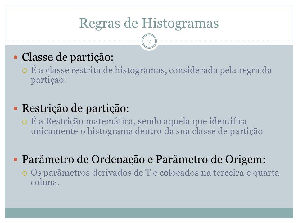 Regras de Histogramas Classe de partição: É a classe restrita de histogramas, considerada pela regra da partição. Restrição de partição: É a Restrição