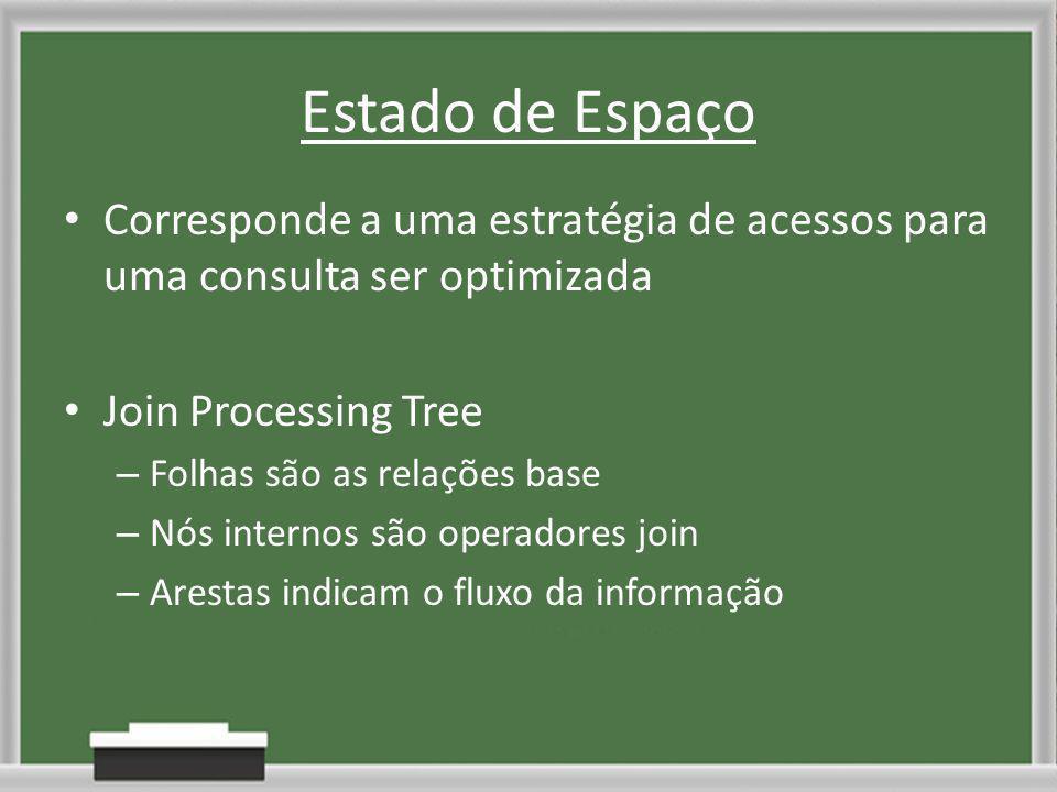 Estado de Espaço Corresponde a uma estratégia de acessos para uma consulta ser optimizada Join Processing Tree – Folhas são as relações base – Nós internos são operadores join – Arestas indicam o fluxo da informação