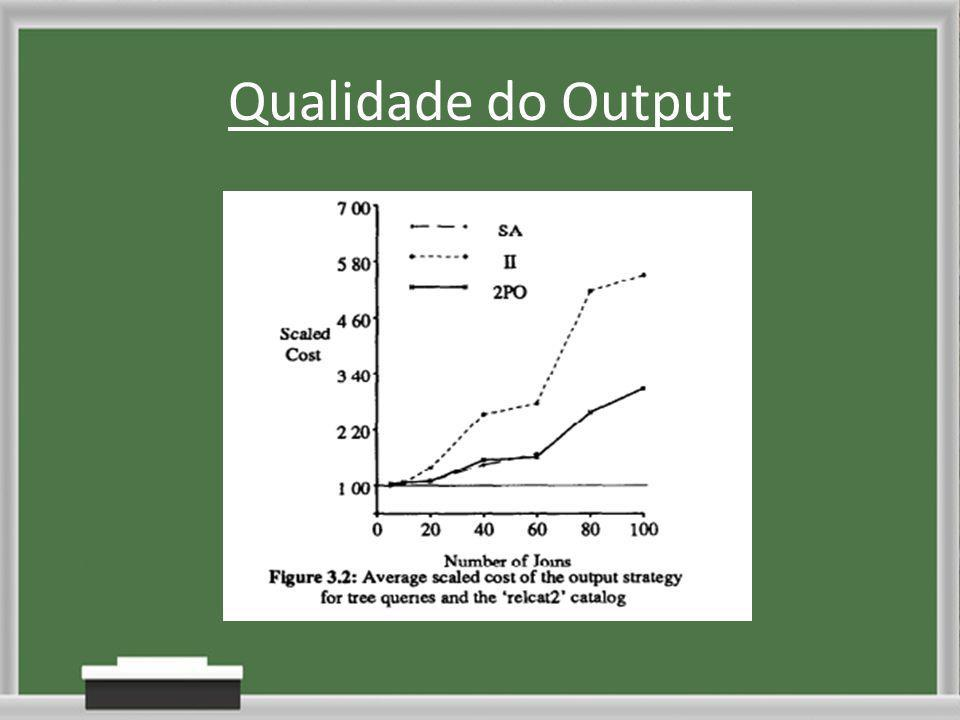 Qualidade do Output