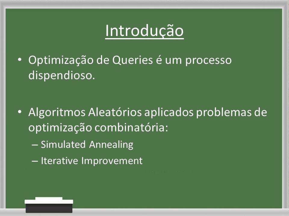 Introdução Optimização de Queries é um processo dispendioso.