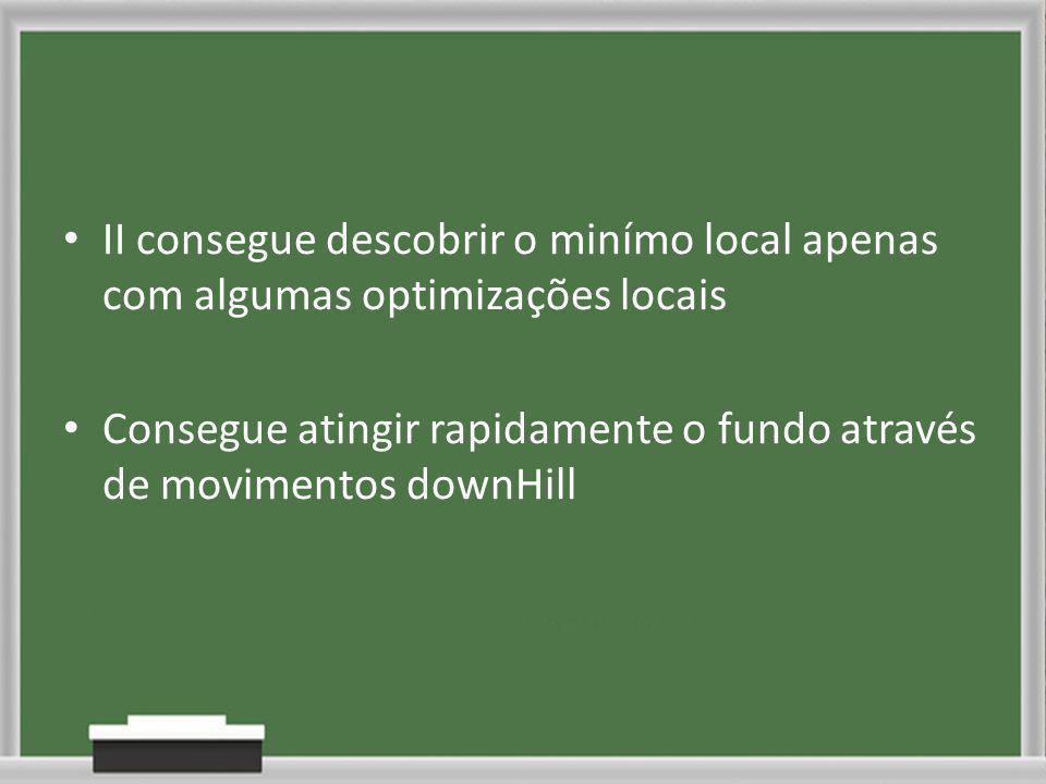 II consegue descobrir o minímo local apenas com algumas optimizações locais Consegue atingir rapidamente o fundo através de movimentos downHill