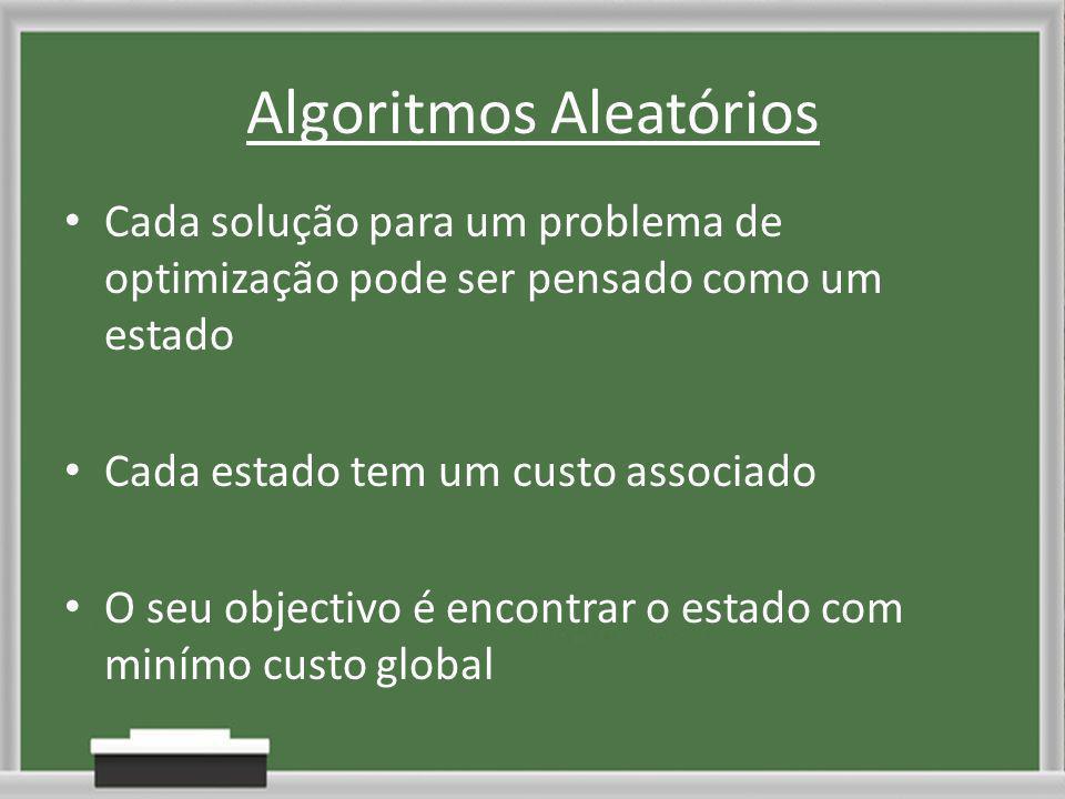 Algoritmos Aleatórios Cada solução para um problema de optimização pode ser pensado como um estado Cada estado tem um custo associado O seu objectivo é encontrar o estado com minímo custo global