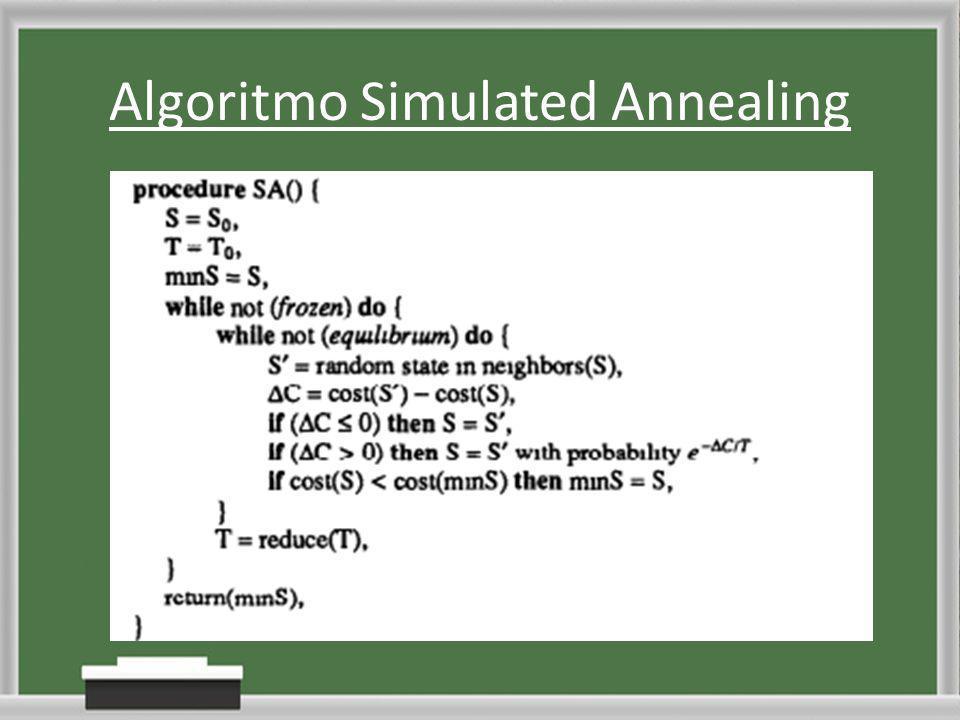 Algoritmo Simulated Annealing