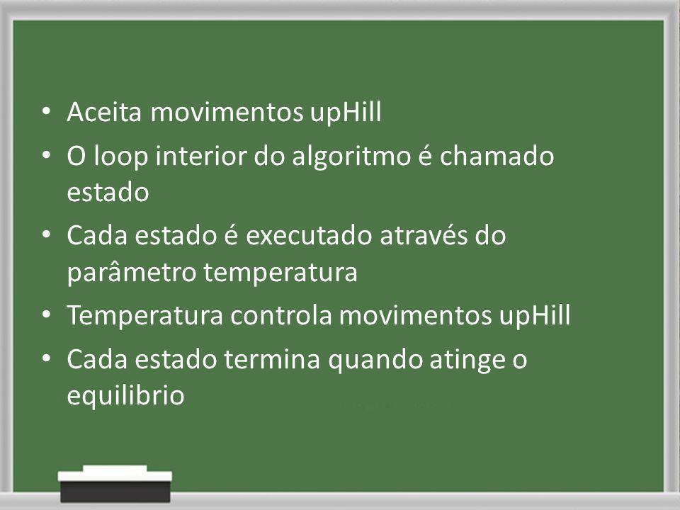 Aceita movimentos upHill O loop interior do algoritmo é chamado estado Cada estado é executado através do parâmetro temperatura Temperatura controla movimentos upHill Cada estado termina quando atinge o equilibrio