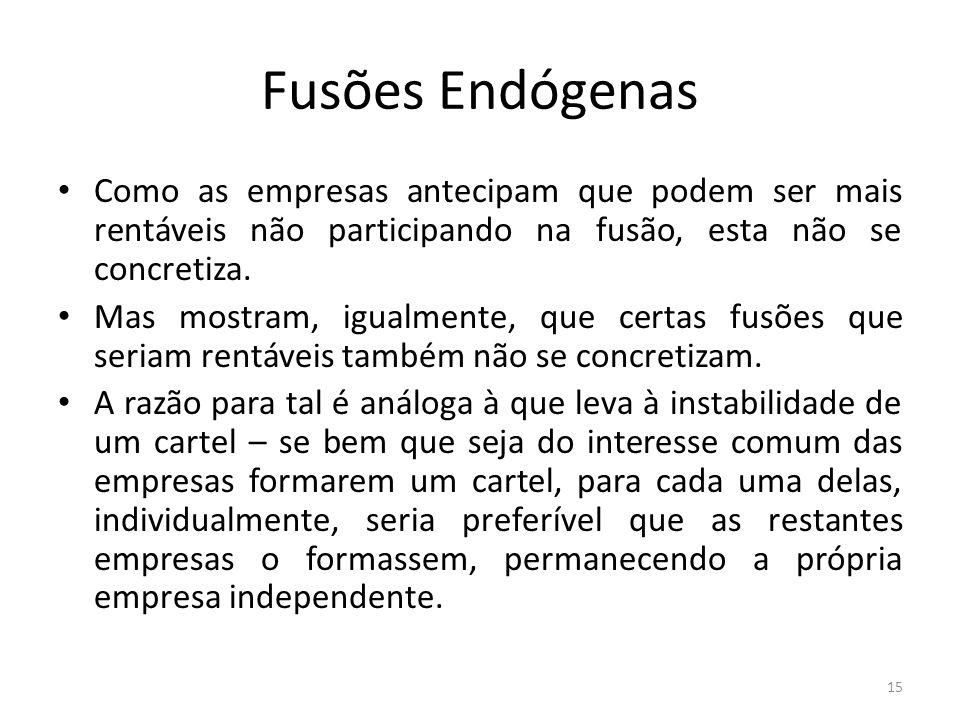 Fusões Endógenas Como as empresas antecipam que podem ser mais rentáveis não participando na fusão, esta não se concretiza.