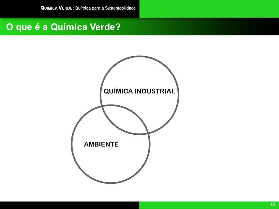 10 Q UÍMICA V ERDE : Química para a Sustentabilidade O que é a Química Verde?